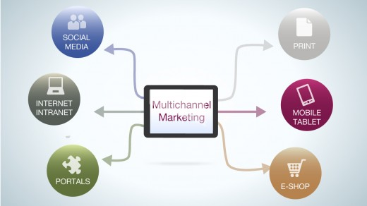 multiplechannels_marketing[1]